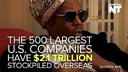 If Major Corporations Actually PAID their taxes America would have Free College and No Debt